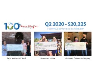 Copy of 100+ Q2 2020 Winners (1)