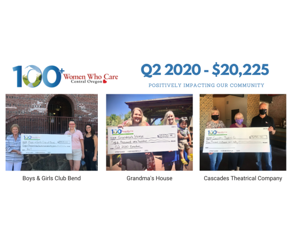 $20,225 awarded to Boys & Girls Club of Bend, Grandma's House + Cascades Theatrical Company
